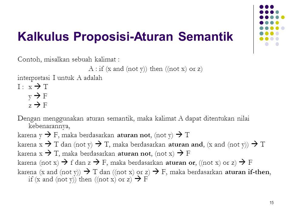 15 Kalkulus Proposisi-Aturan Semantik Contoh, misalkan sebuah kalimat : A : if (x and (not y)) then ((not x) or z) interpretasi I untuk A adalah I : x
