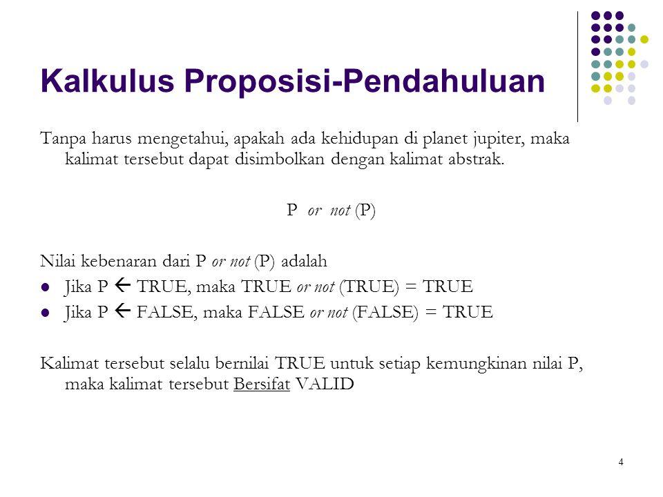 15 Kalkulus Proposisi-Aturan Semantik Contoh, misalkan sebuah kalimat : A : if (x and (not y)) then ((not x) or z) interpretasi I untuk A adalah I : x  T y  F z  F Dengan menggunakan aturan semantik, maka kalimat A dapat ditentukan nilai kebenarannya, karena y  F, maka berdasarkan aturan not, (not y)  T karena x  T dan (not y)  T, maka berdasarkan aturan and, (x and (not y))  T karena x  T, maka berdasarkan aturan not, (not x)  F karena (not x)  f dan z  F, maka berdasarkan aturan or, ((not x) or z)  F karena (x and (not y))  T dan ((not x) or z)  F, maka berdasarkan aturan if-then, if (x and (not y)) then ((not x) or z)  F