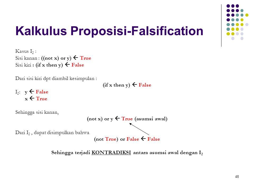 48 Kalkulus Proposisi-Falsification Kasus I 2 : Sisi kanan : ((not x) or y)  True Sisi kiri : (if x then y)  False Dari sisi kiri dpt diambil kesimp