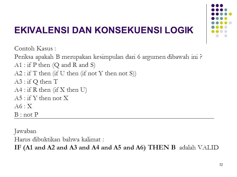 52 EKIVALENSI DAN KONSEKUENSI LOGIK Contoh Kasus : Periksa apakah B merupakan kesimpulan dari 6 argumen dibawah ini ? A1 : if P then (Q and R and S) A