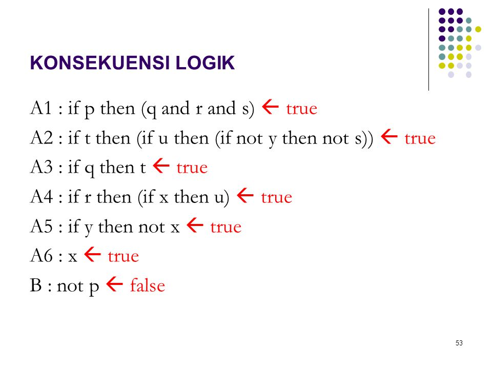 53 KONSEKUENSI LOGIK A1 : if p then (q and r and s)  true A2 : if t then (if u then (if not y then not s))  true A3 : if q then t  true A4 : if r then (if x then u)  true A5 : if y then not x  true A6 : x  true B : not p  false
