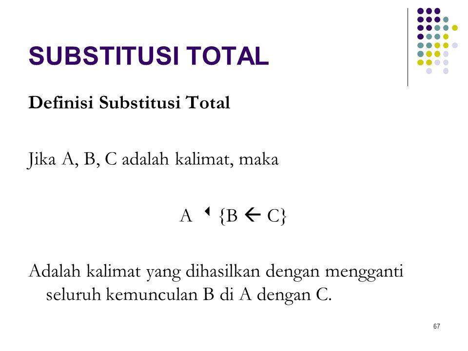 67 SUBSTITUSI TOTAL Definisi Substitusi Total Jika A, B, C adalah kalimat, maka A  {B  C} Adalah kalimat yang dihasilkan dengan mengganti seluruh kemunculan B di A dengan C.