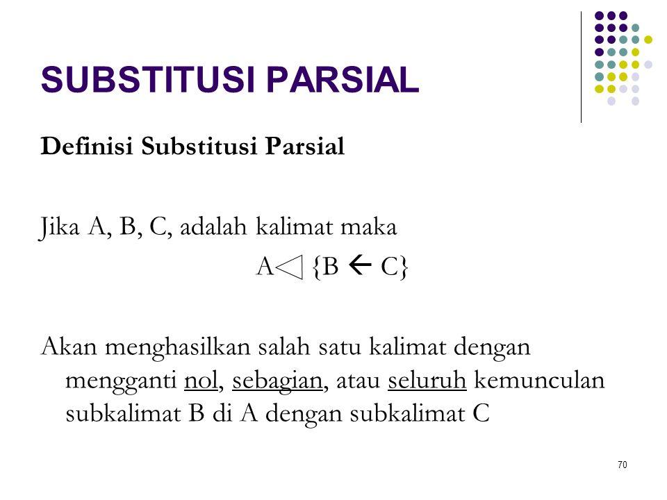 70 SUBSTITUSI PARSIAL Definisi Substitusi Parsial Jika A, B, C, adalah kalimat maka A {B  C} Akan menghasilkan salah satu kalimat dengan mengganti nol, sebagian, atau seluruh kemunculan subkalimat B di A dengan subkalimat C