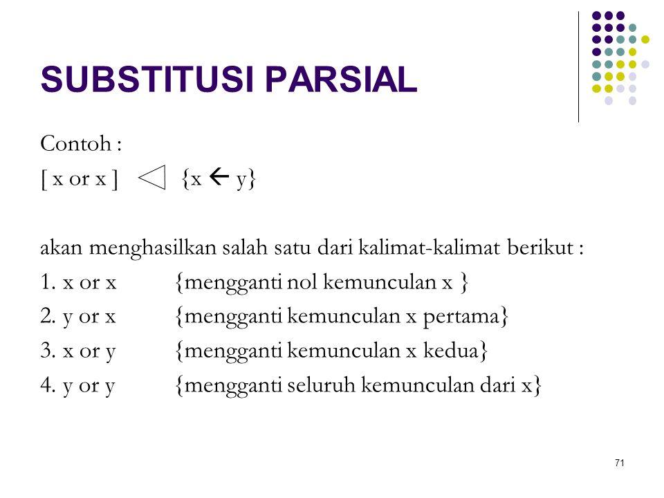 71 SUBSTITUSI PARSIAL Contoh : [ x or x ] {x  y} akan menghasilkan salah satu dari kalimat-kalimat berikut : 1. x or x{mengganti nol kemunculan x } 2
