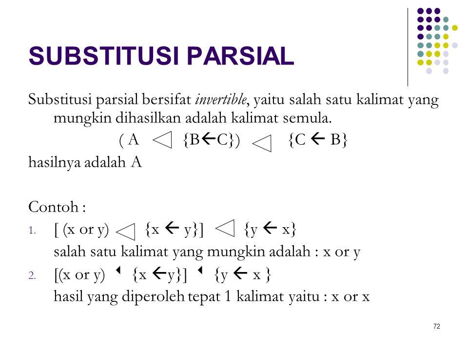 72 SUBSTITUSI PARSIAL Substitusi parsial bersifat invertible, yaitu salah satu kalimat yang mungkin dihasilkan adalah kalimat semula. ( A {B  C}) {C