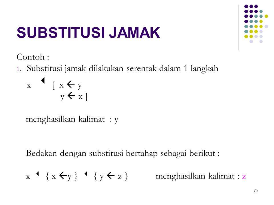 75 SUBSTITUSI JAMAK Contoh : 1. Substitusi jamak dilakukan serentak dalam 1 langkah x  [ x  y y  x ] menghasilkan kalimat : y Bedakan dengan substi