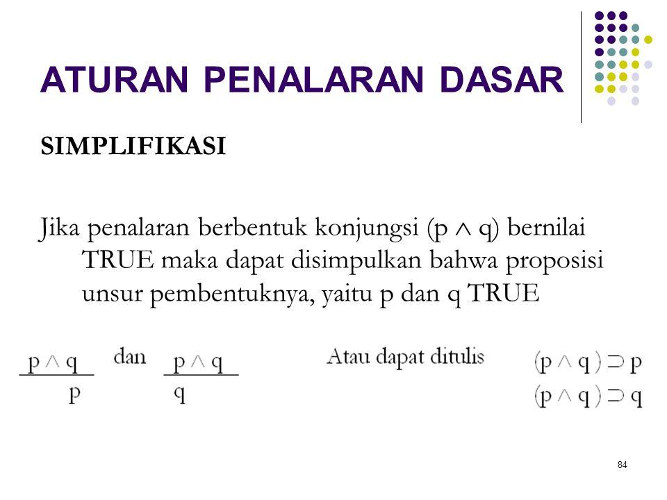 84 ATURAN PENALARAN DASAR SIMPLIFIKASI Jika penalaran berbentuk konjungsi (p  q) bernilai TRUE maka dapat disimpulkan bahwa proposisi unsur pembentuknya, yaitu p dan q TRUE