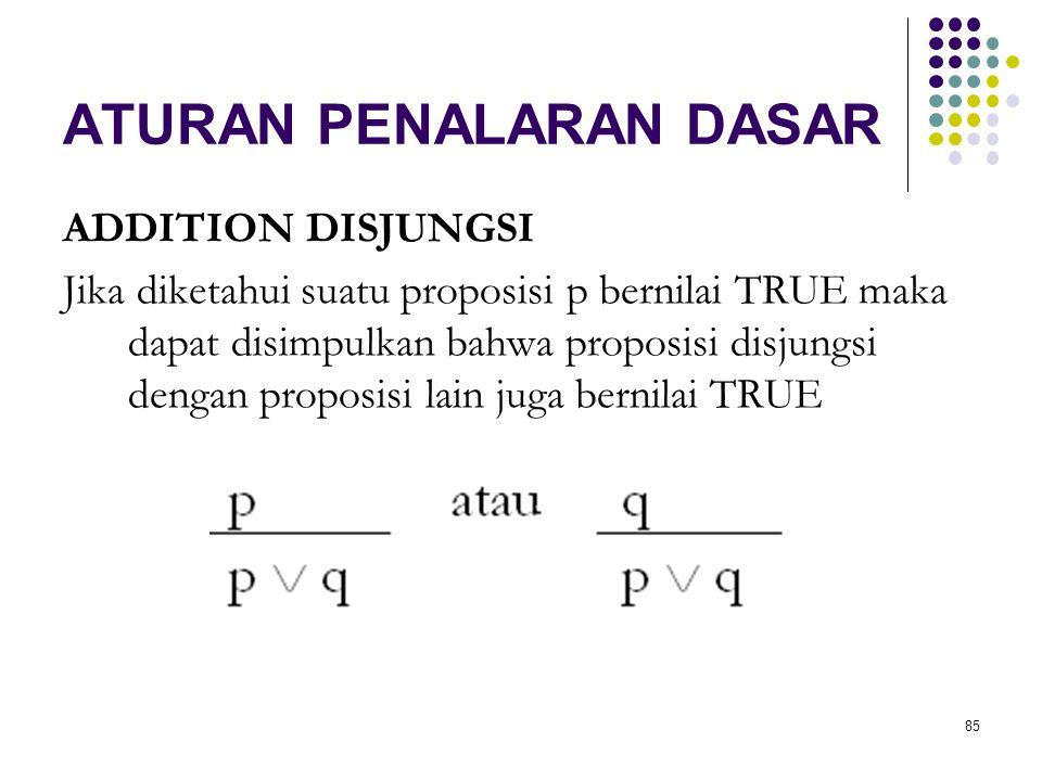 85 ATURAN PENALARAN DASAR ADDITION DISJUNGSI Jika diketahui suatu proposisi p bernilai TRUE maka dapat disimpulkan bahwa proposisi disjungsi dengan pr