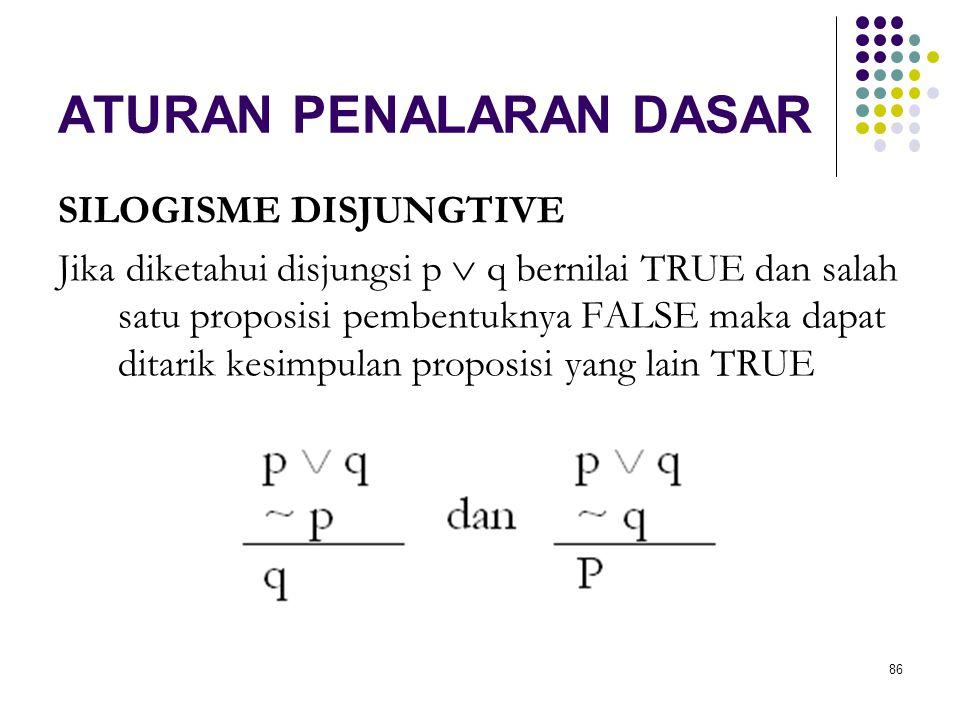 86 ATURAN PENALARAN DASAR SILOGISME DISJUNGTIVE Jika diketahui disjungsi p  q bernilai TRUE dan salah satu proposisi pembentuknya FALSE maka dapat ditarik kesimpulan proposisi yang lain TRUE