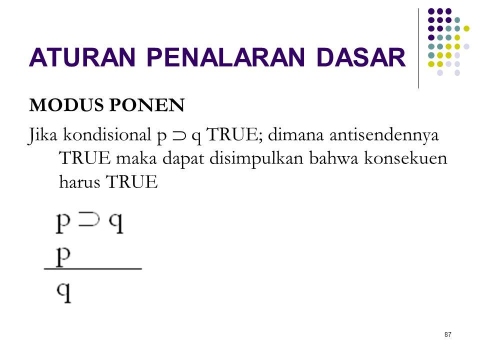 87 ATURAN PENALARAN DASAR MODUS PONEN Jika kondisional p  q TRUE; dimana antisendennya TRUE maka dapat disimpulkan bahwa konsekuen harus TRUE