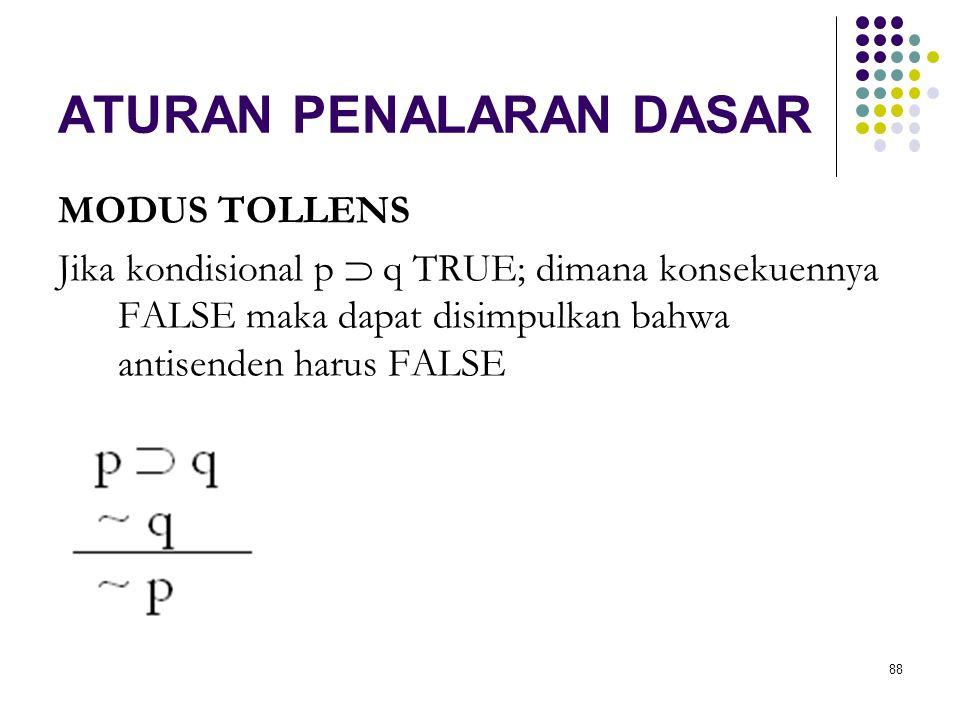 88 ATURAN PENALARAN DASAR MODUS TOLLENS Jika kondisional p  q TRUE; dimana konsekuennya FALSE maka dapat disimpulkan bahwa antisenden harus FALSE