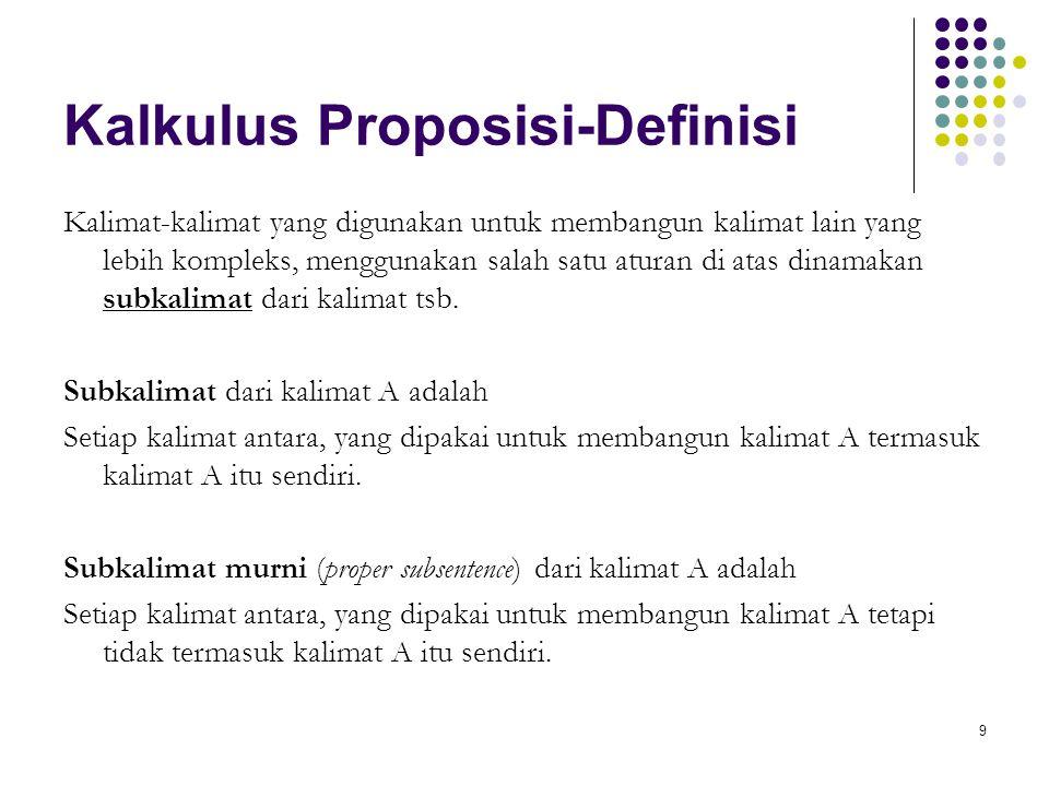 9 Kalkulus Proposisi-Definisi Kalimat-kalimat yang digunakan untuk membangun kalimat lain yang lebih kompleks, menggunakan salah satu aturan di atas dinamakan subkalimat dari kalimat tsb.