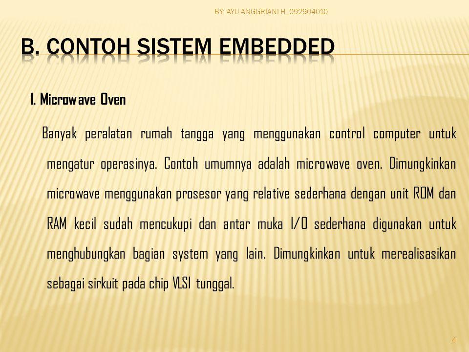1.Program C Untuk Transfer Melalui Circular Buffer.