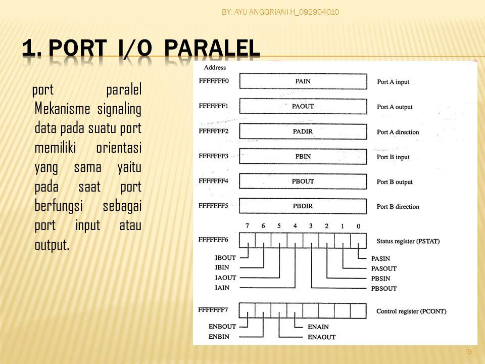 port paralel Mekanisme signaling data pada suatu port memiliki orientasi yang sama yaitu pada saat port berfungsi sebagai port input atau output.