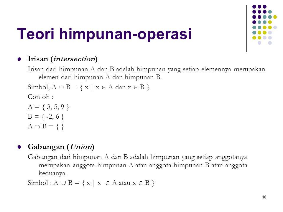 Teori himpunan-operasi Irisan (intersection) Irisan dari himpunan A dan B adalah himpunan yang setiap elemennya merupakan elemen dari himpunan A dan h