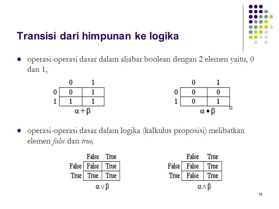 Transisi dari himpunan ke logika operasi-operasi dasar dalam aljabar boolean dengan 2 elemen yaitu, 0 dan 1, operasi-operasi dasar dalam logika (kalku
