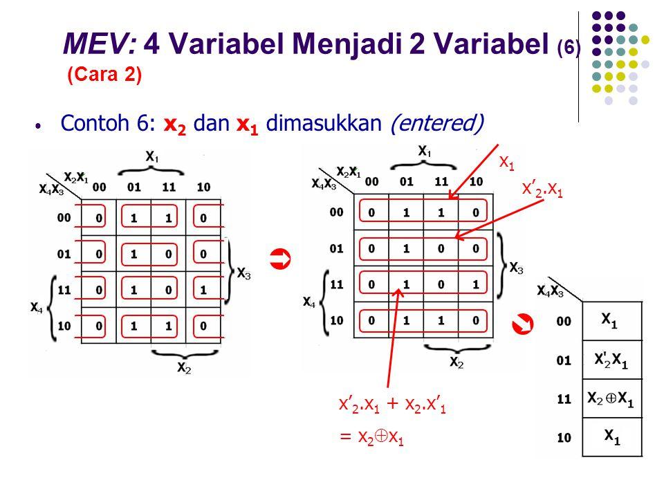 MEV: 4 Variabel Menjadi 2 Variabel (6) (Cara 2) Contoh 6: x 2 dan x 1 dimasukkan (entered)  x1 x1 x' 2.x 1 + x 2.x' 1 = x 2  x 1 x' 2.x 1 