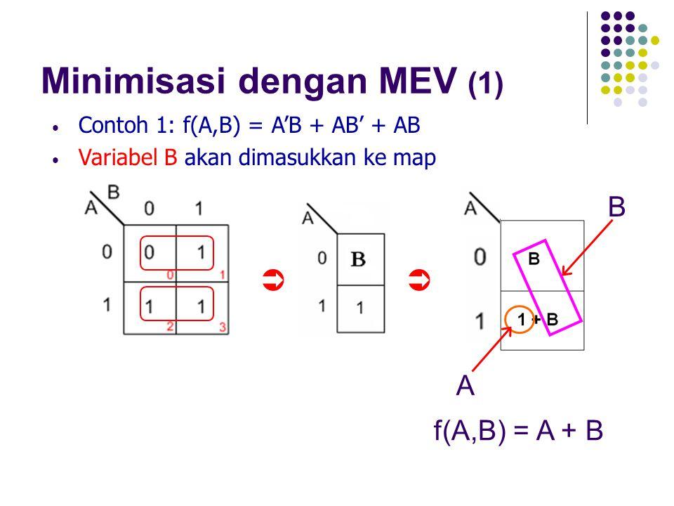 Minimisasi dengan MEV (1) Contoh 1: f(A,B) = A'B + AB' + AB Variabel B akan dimasukkan ke map B A f(A,B) = A + B 