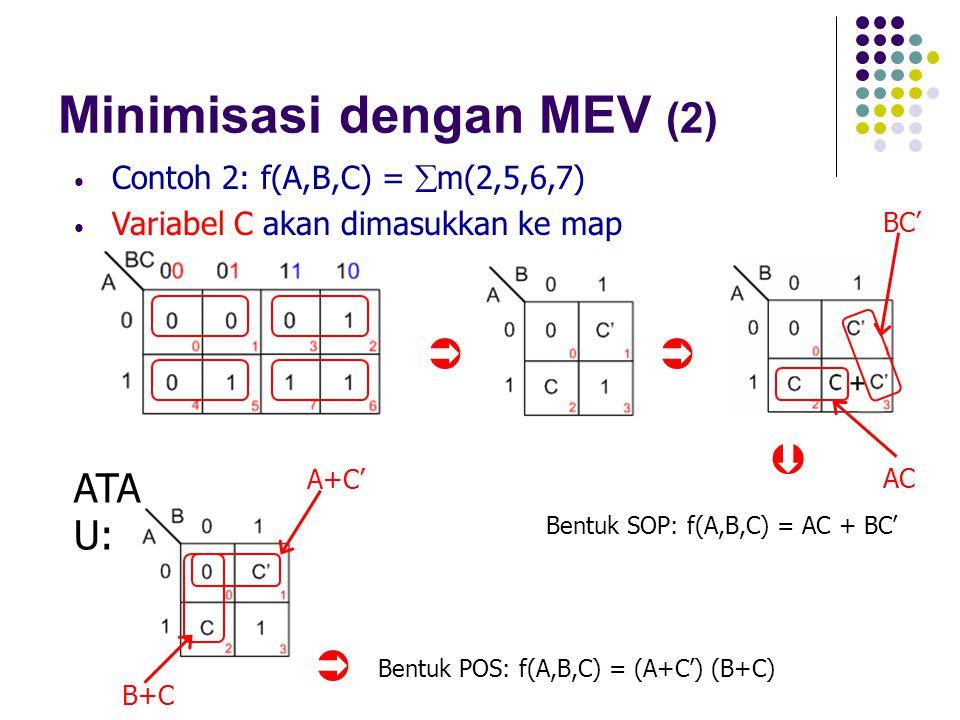 Minimisasi dengan MEV (2) Contoh 2: f(A,B,C) =  m(2,5,6,7) Variabel C akan dimasukkan ke map Bentuk SOP: f(A,B,C) = AC + BC' BC' AC Bentuk POS: f(A,B