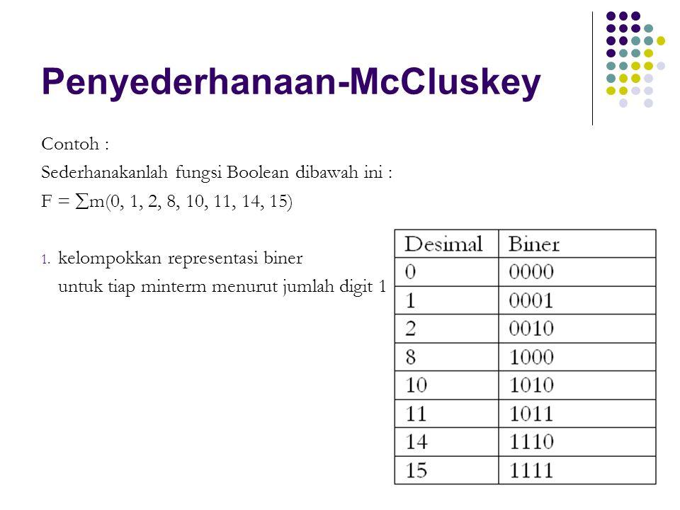 Penyederhanaan-McCluskey Contoh : Sederhanakanlah fungsi Boolean dibawah ini : F =  m(0, 1, 2, 8, 10, 11, 14, 15) 1. kelompokkan representasi biner u
