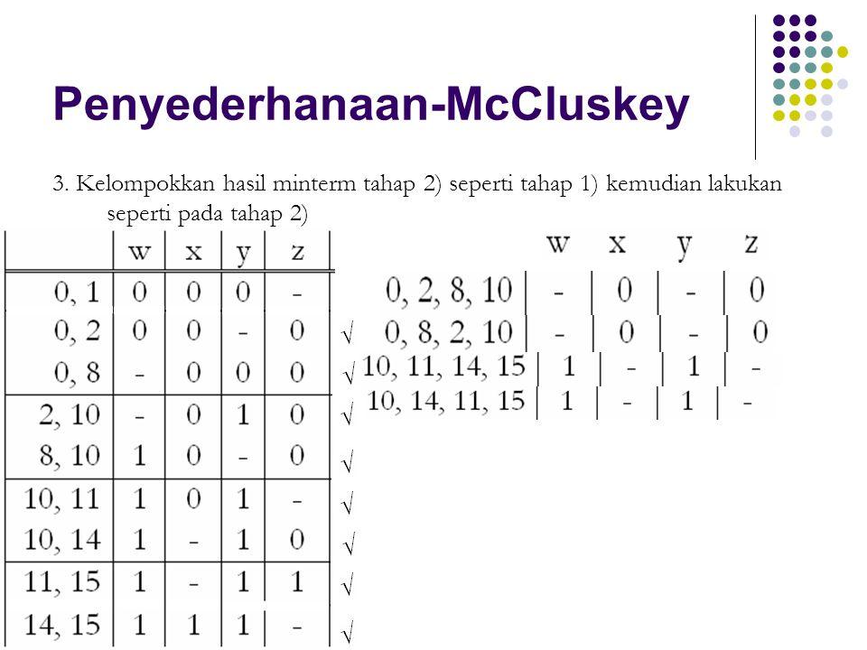 Penyederhanaan-McCluskey 3. Kelompokkan hasil minterm tahap 2) seperti tahap 1) kemudian lakukan seperti pada tahap 2)