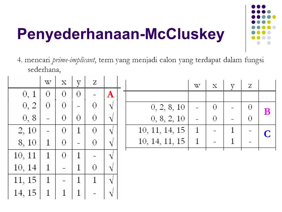 Penyederhanaan-McCluskey 4. mencari prime-implicant, term yang menjadi calon yang terdapat dalam fungsi sederhana, A B C