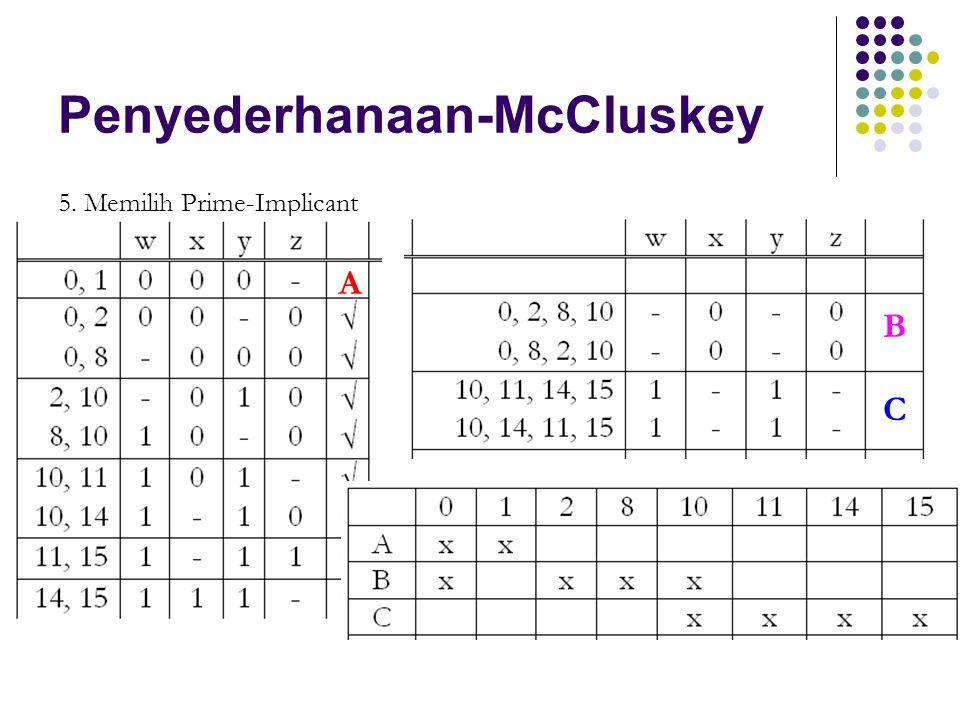 Penyederhanaan-McCluskey 5. Memilih Prime-Implicant A B C