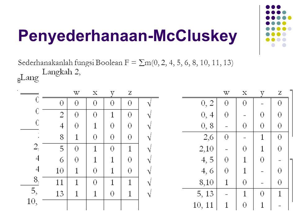 Penyederhanaan-McCluskey Sederhanakanlah fungsi Boolean F =  m(0, 2, 4, 5, 6, 8, 10, 11, 13) Jawab, 112 A B C D E