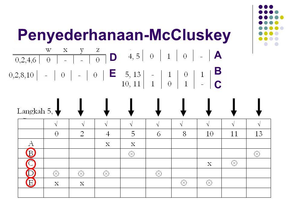 Penyederhanaan-McCluskey A B C D E