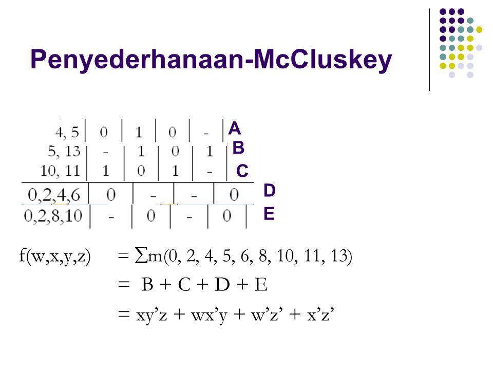 f(w,x,y,z) =  m(0, 2, 4, 5, 6, 8, 10, 11, 13) = B + C + D + E = xy'z + wx'y + w'z' + x'z' B C D E A