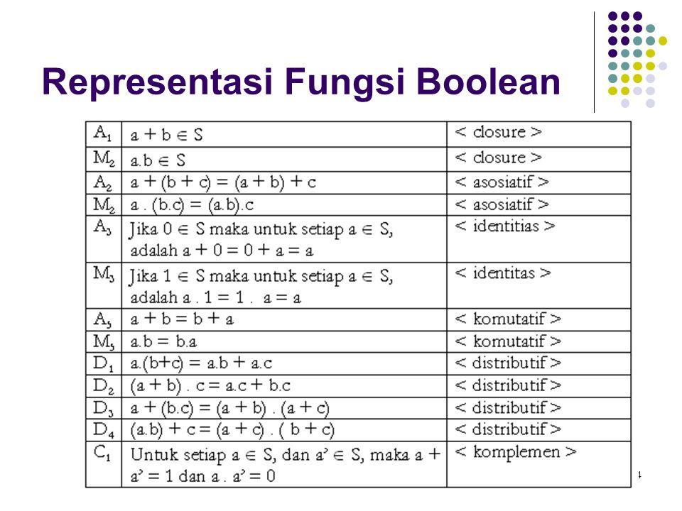 Representasi Fungsi Boolean 20090312 #24