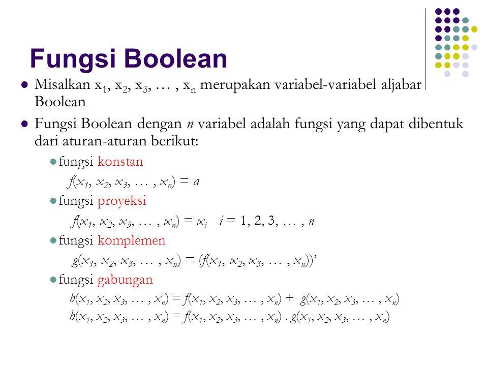 Fungsi Boolean Misalkan x 1, x 2, x 3, …, x n merupakan variabel-variabel aljabar Boolean Fungsi Boolean dengan n variabel adalah fungsi yang dapat di