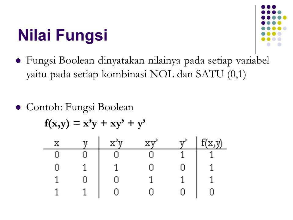 Nilai Fungsi Fungsi Boolean dinyatakan nilainya pada setiap variabel yaitu pada setiap kombinasi NOL dan SATU (0,1) Contoh: Fungsi Boolean f(x,y) = x'