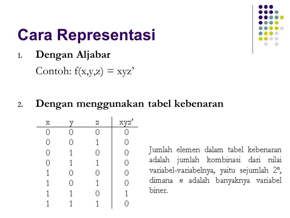 Cara Representasi 1. Dengan Aljabar Contoh: f(x,y,z) = xyz' 2. Dengan menggunakan tabel kebenaran