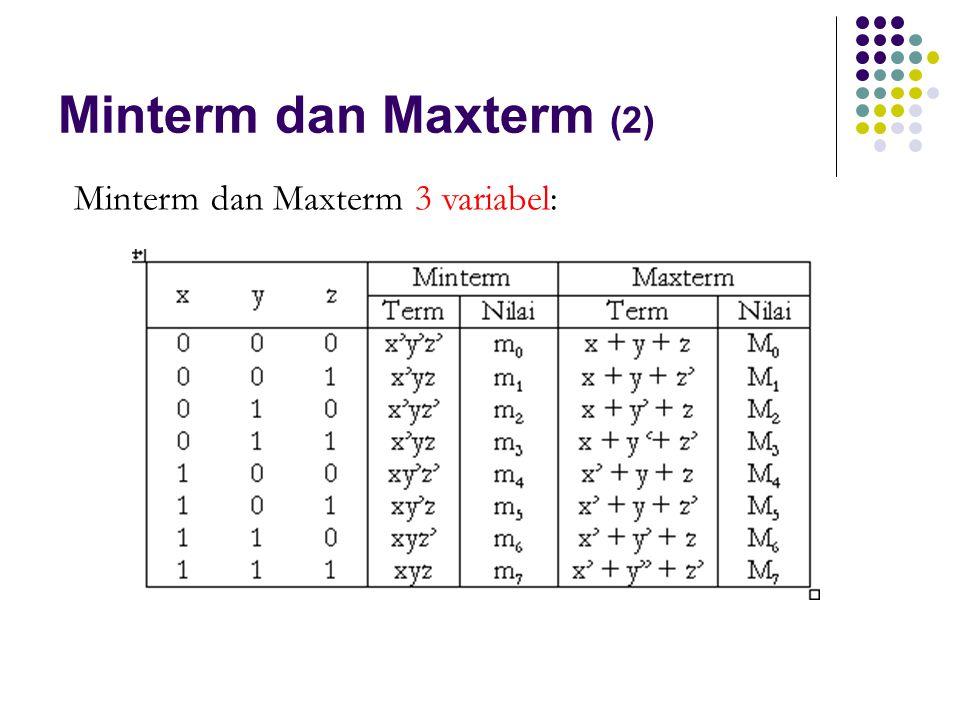 Minterm dan Maxterm (2) Minterm dan Maxterm 3 variabel: