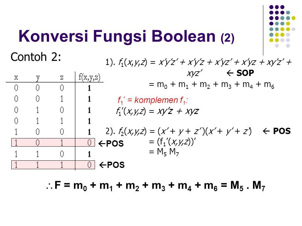 Konversi Fungsi Boolean (2) 1). f 1 (x,y,z) = x'y'z' + x'y'z + x'yz' + x'yz + xy'z' + xyz'  SOP = m 0 + m 1 + m 2 + m 3 + m 4 + m 6 f 1 ' = komplemen
