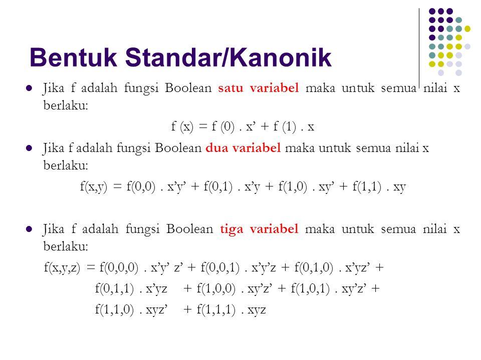 Bentuk Standar/Kanonik Jika f adalah fungsi Boolean satu variabel maka untuk semua nilai x berlaku: f (x) = f (0). x' + f (1). x Jika f adalah fungsi