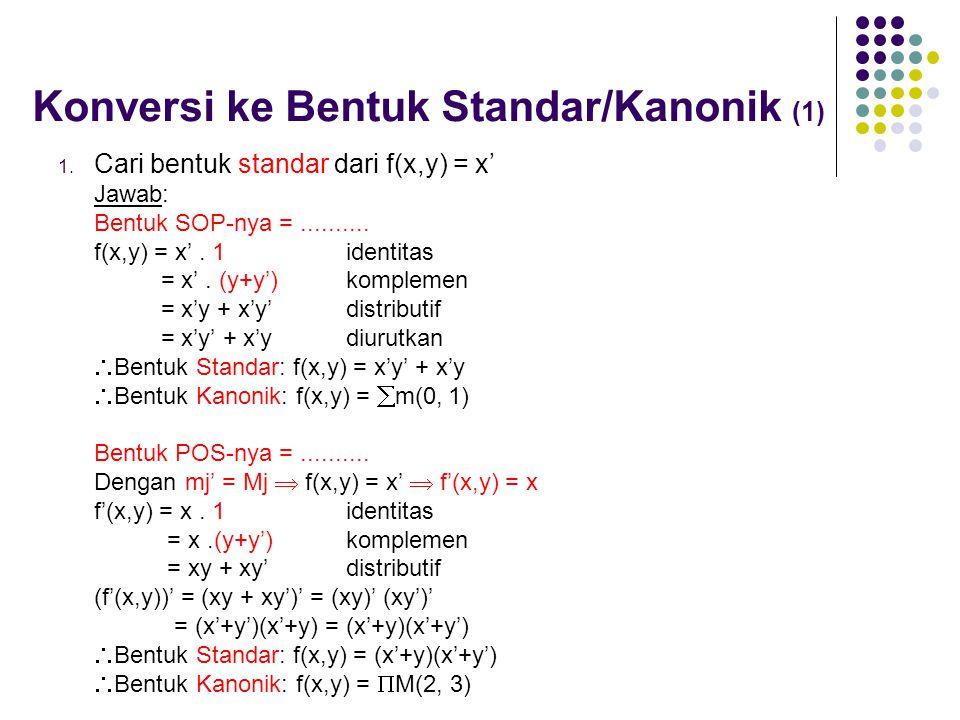 Konversi ke Bentuk Standar/Kanonik (1) 1. Cari bentuk standar dari f(x,y) = x' Jawab: Bentuk SOP-nya =.......... f(x,y) = x'. 1identitas = x'. (y+y')k