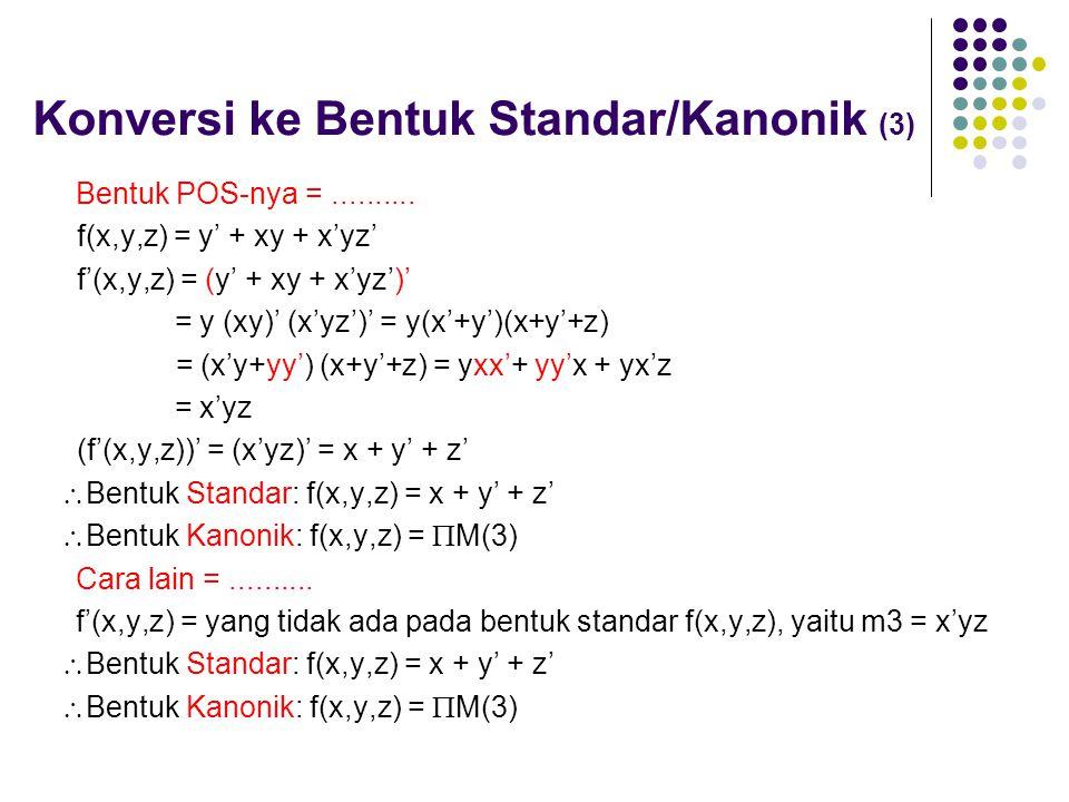 Konversi ke Bentuk Standar/Kanonik (3) Bentuk POS-nya =.......... f(x,y,z) = y' + xy + x'yz' f'(x,y,z) = (y' + xy + x'yz')' = y (xy)' (x'yz')' = y(x'+