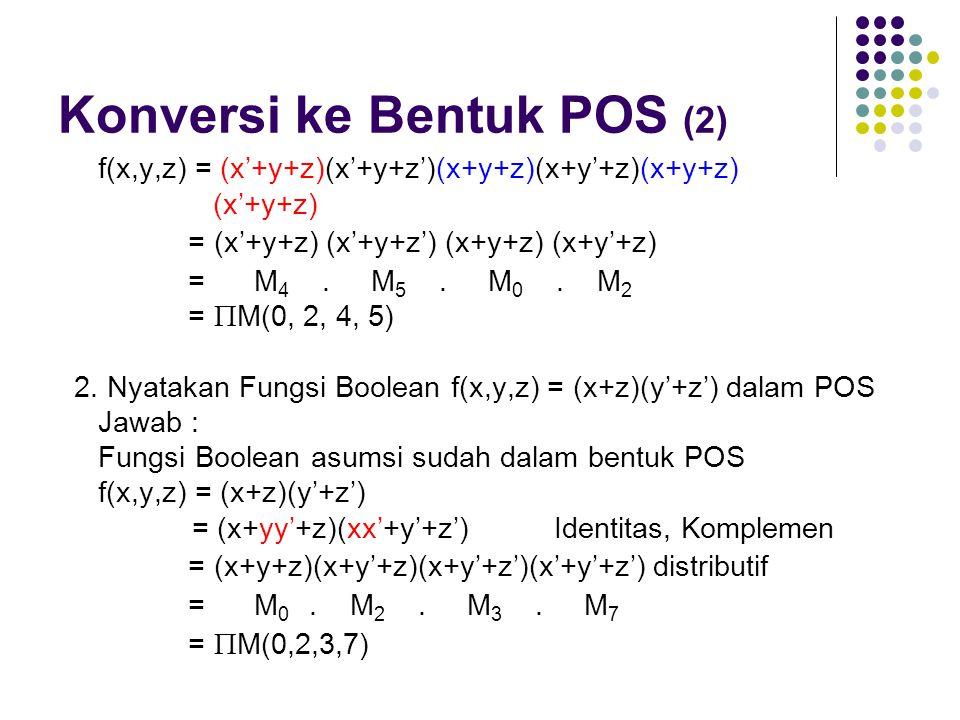 Konversi ke Bentuk POS (2) f(x,y,z) = (x'+y+z)(x'+y+z')(x+y+z)(x+y'+z)(x+y+z) (x'+y+z) = (x'+y+z) (x'+y+z') (x+y+z) (x+y'+z) = M 4. M 5. M 0. M 2 = 