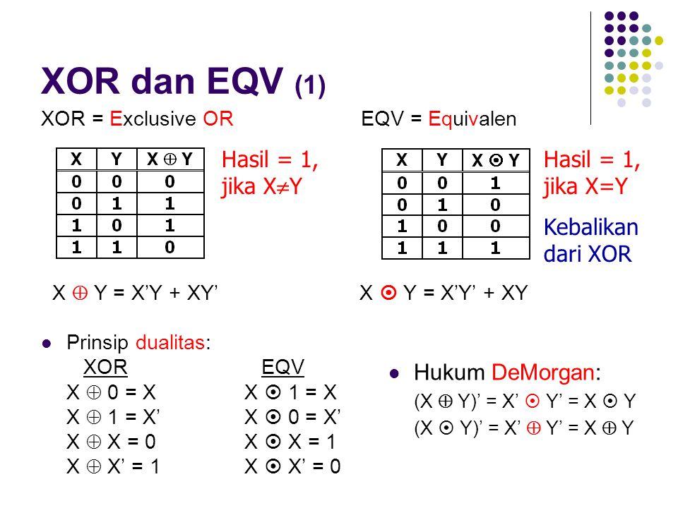 XOR dan EQV (1) XOR = Exclusive OR EQV = Equivalen X  Y = X'Y + XY' X  Y = X'Y' + XY Prinsip dualitas: XOR EQV X  0 = XX  1 = X X  1 = X'X  0 =