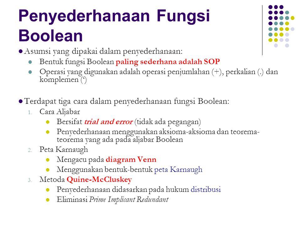 Penyederhanaan Fungsi Boolean Asumsi yang dipakai dalam penyederhanaan: Bentuk fungsi Boolean paling sederhana adalah SOP Operasi yang digunakan adala