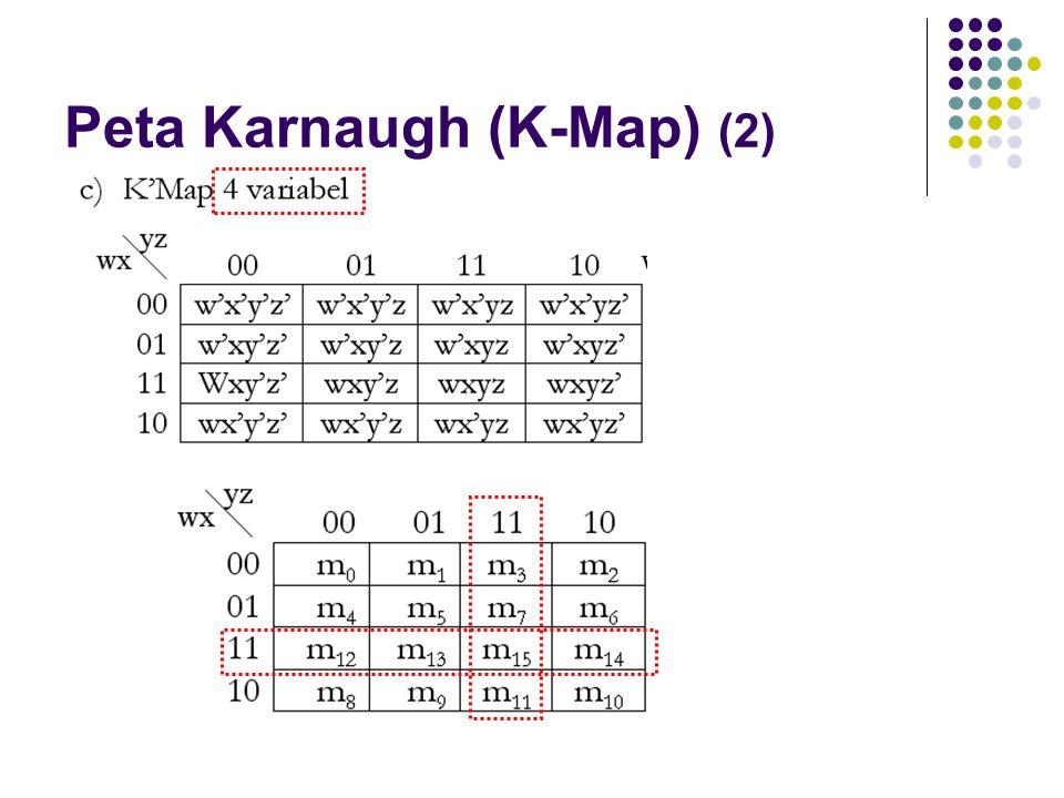 Peta Karnaugh (K-Map) (2)