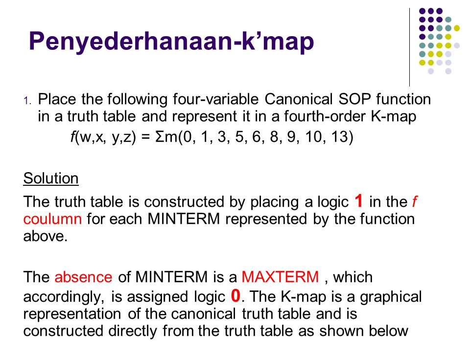 Penyederhanaan-k'map 1. Place the following four-variable Canonical SOP function in a truth table and represent it in a fourth-order K-map f(w,x, y,z)
