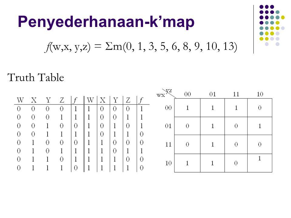 Penyederhanaan-k'map f(w,x, y,z) = Σm(0, 1, 3, 5, 6, 8, 9, 10, 13) Truth Table