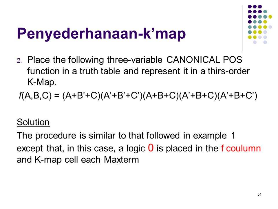 54 Penyederhanaan-k'map 2. Place the following three-variable CANONICAL POS function in a truth table and represent it in a thirs-order K-Map. f(A,B,C