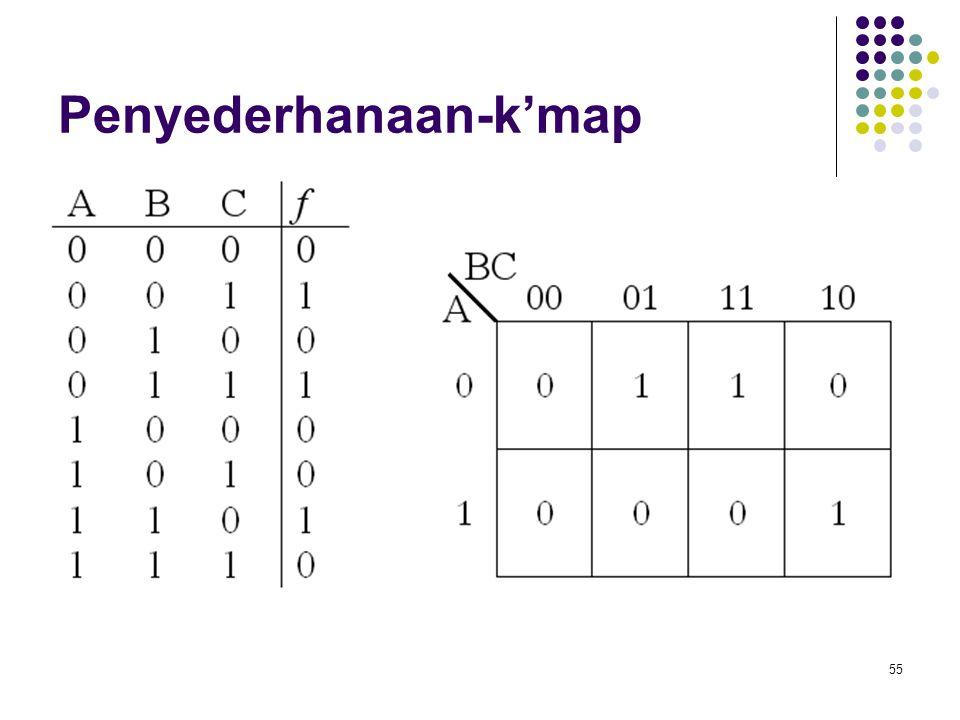 55 Penyederhanaan-k'map
