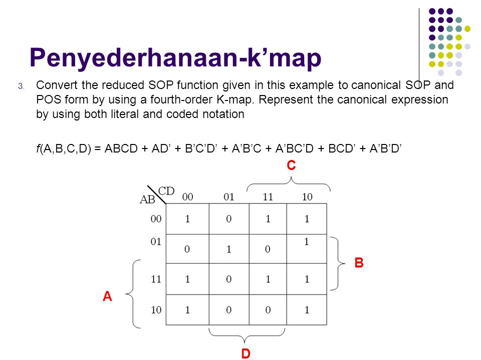 3. Convert the reduced SOP function given in this example to canonical SOP and POS form by using a fourth-order K-map. Represent the canonical express