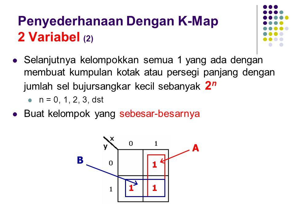 Penyederhanaan Dengan K-Map 2 Variabel (2) Selanjutnya kelompokkan semua 1 yang ada dengan membuat kumpulan kotak atau persegi panjang dengan jumlah s