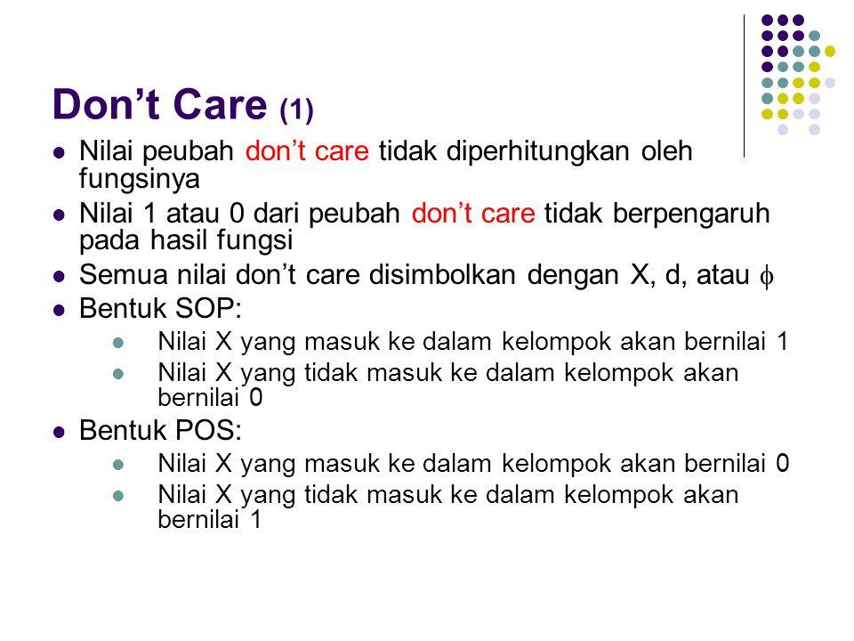 Don't Care (1) Nilai peubah don't care tidak diperhitungkan oleh fungsinya Nilai 1 atau 0 dari peubah don't care tidak berpengaruh pada hasil fungsi S